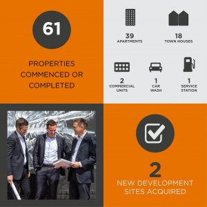 Celsius Developments 2020 year in review